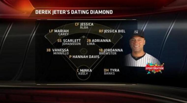 Jeter_dating
